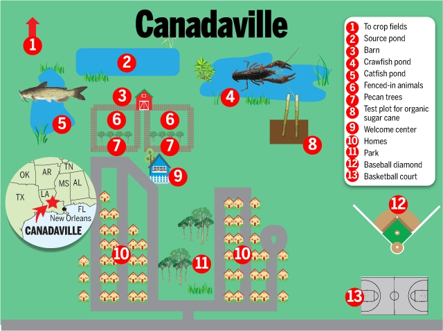 Canadaville
