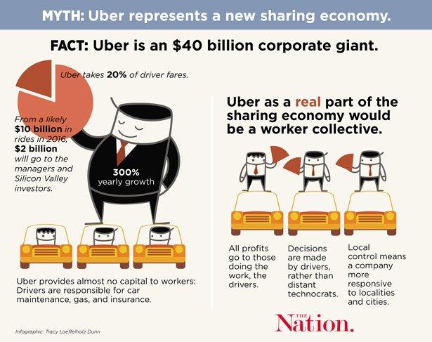uber-web-infographicweb_img