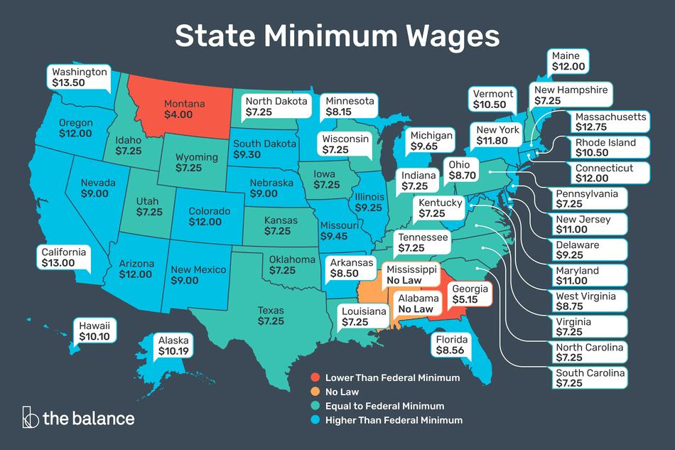 Raising Minimum Wages, Good So Far